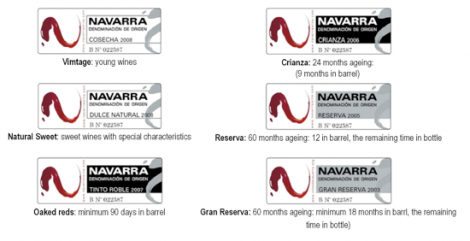 navarra_backlabels